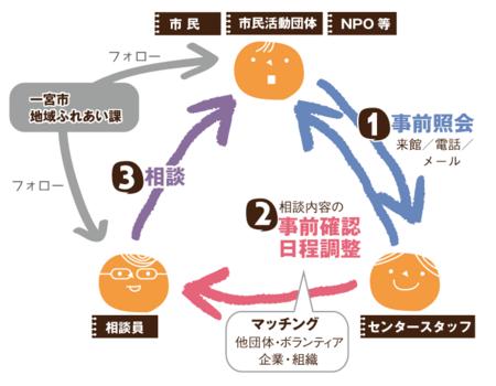 アドバイザー紹介.png